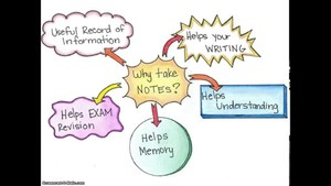 Note-Taking to Improve Student Performance